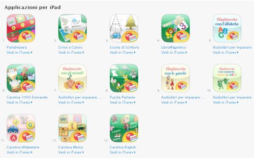 Lisciani Giochi: App iPad