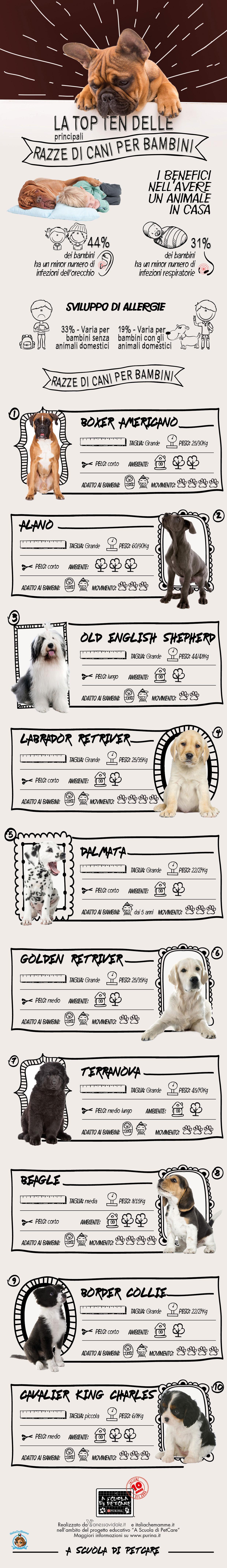 cani-per-bambini4
