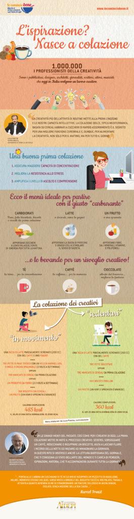 Infografica_ Colazione e ispirazione