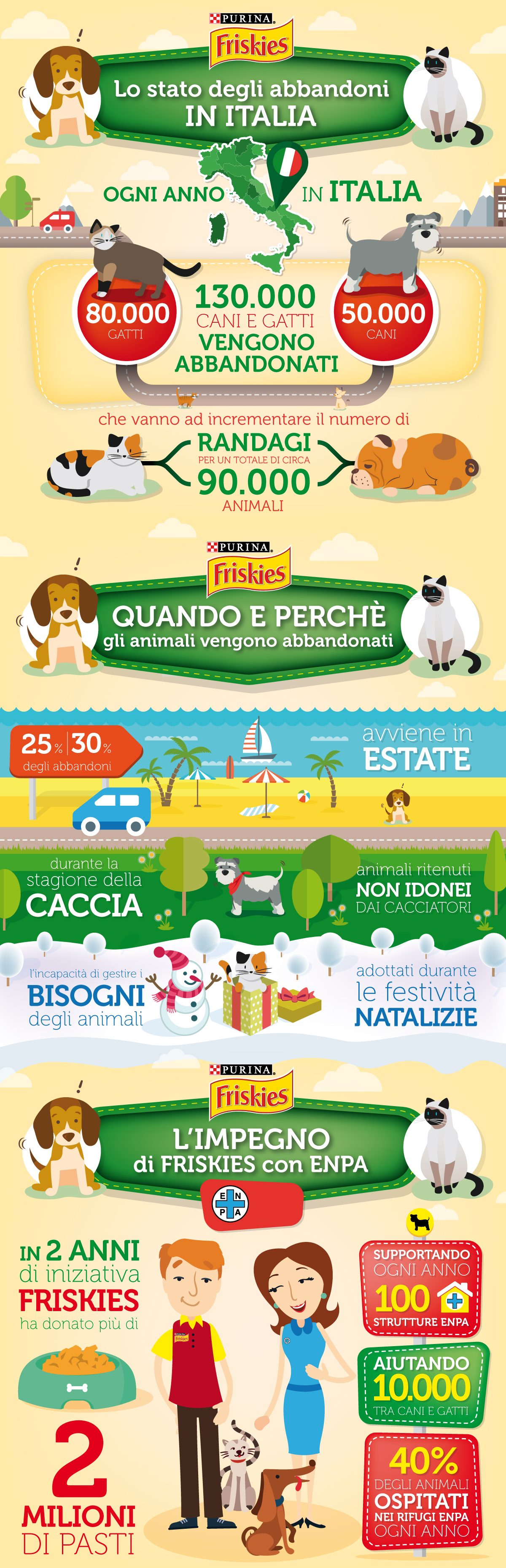 infografica_friskies_inseparabili